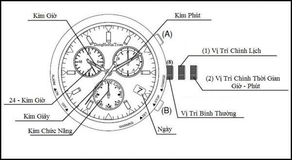 Cách chỉnh giờ khá đơn giản với núm vặn giữa